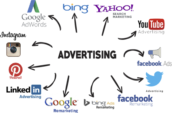 Online Advertising is Flexible, Affordable and Customizable